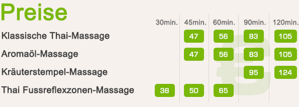 thai massage vienna prices